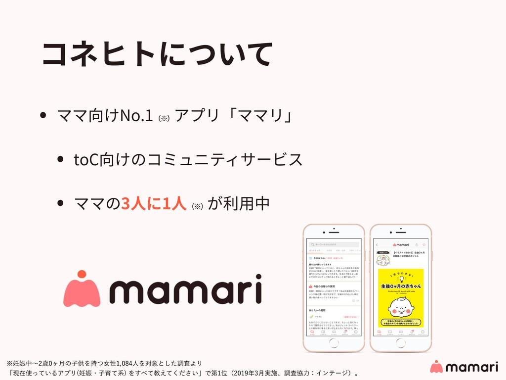 コネヒトについて • ママ向けNo.1(※) アプリ「ママリ」 • toC向けのコミュニティサ...