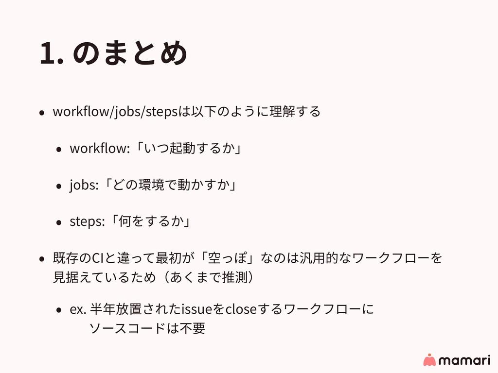 1. のまとめ • workflow/jobs/stepsは以下のように理解する • workfl...