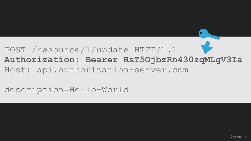 @aaronpk POST /resource/1/update HTTP/1.1 Autho...