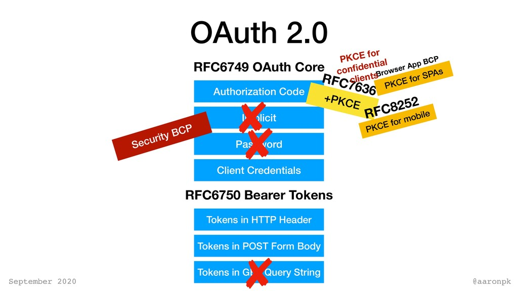 @aaronpk September 2020 OAuth 2.0 RFC6749 OAuth...