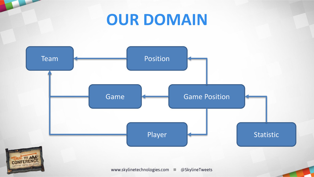 OUR DOMAIN Team Game Position Player Statistic ...