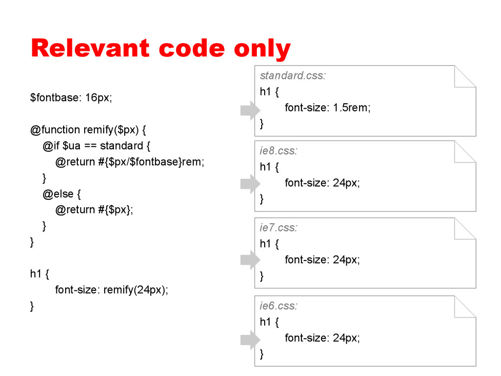 Relevant code only $fontbase: 16px; @function r...