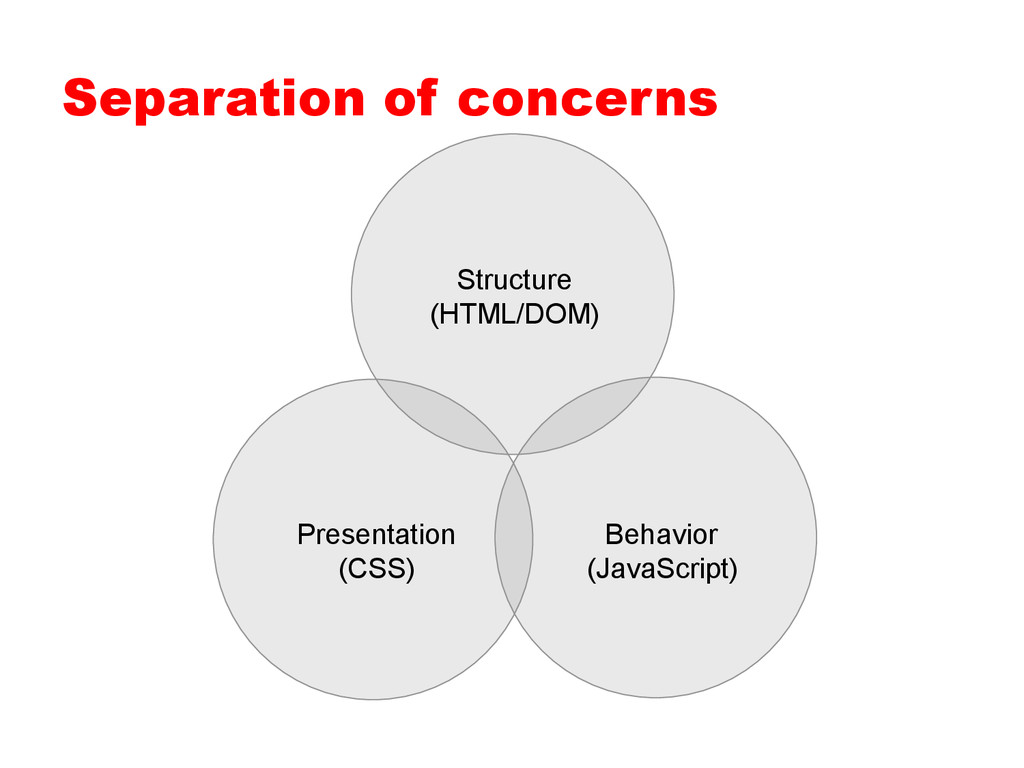 Separation of concerns Structure (HTML/DOM) Pre...