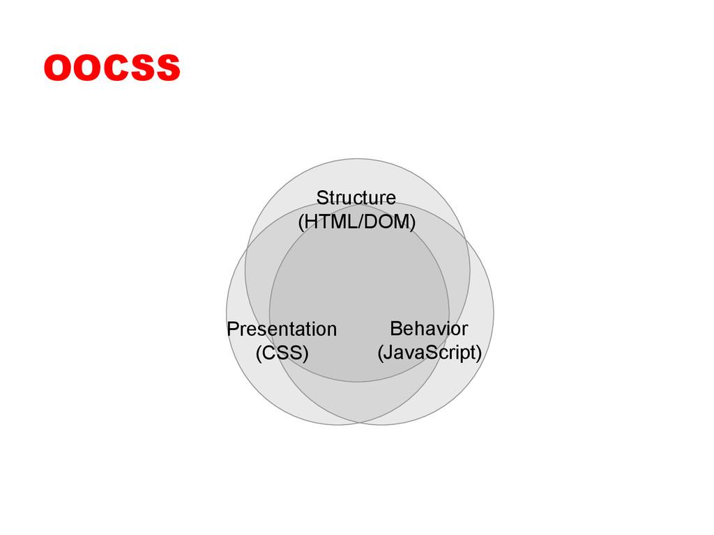 OOCSS Structure (HTML/DOM) Behavior (JavaScript...