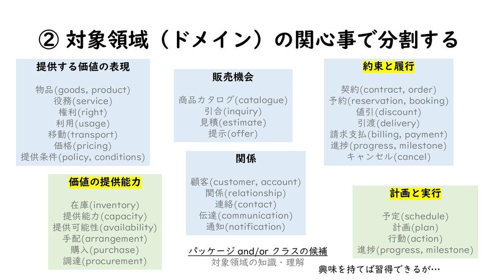 ② 対象領域(ドメイン)の関心事で分割する 価値の提供能力 在庫(inventory) 提供能...