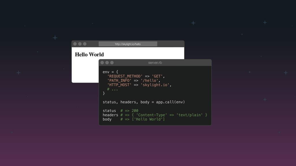 app/controllers/hello_controller.rb Hello World...