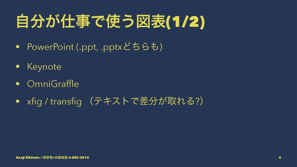 ͕ࣗͰ͏ਤද(1/2) • PowerPoint (.ppt, .pptxͲͪΒ) ...