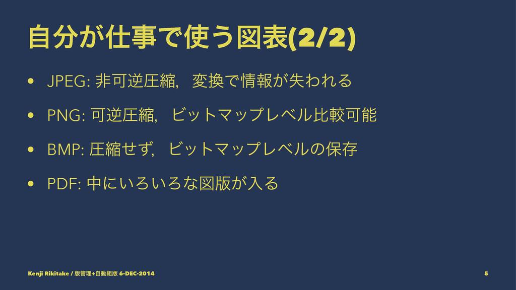 ͕ࣗͰ͏ਤද(2/2) • JPEG: ඇՄٯѹॖɼมͰใ͕ࣦΘΕΔ • PNG:...