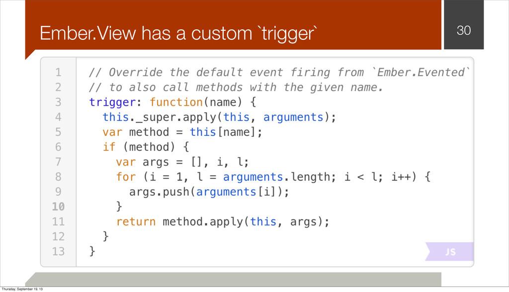 Ember.View has a custom `trigger` 30 Thursday, ...