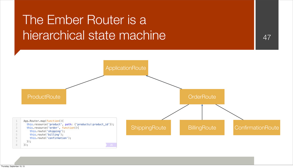 47 The Ember Router is a hierarchical state mac...