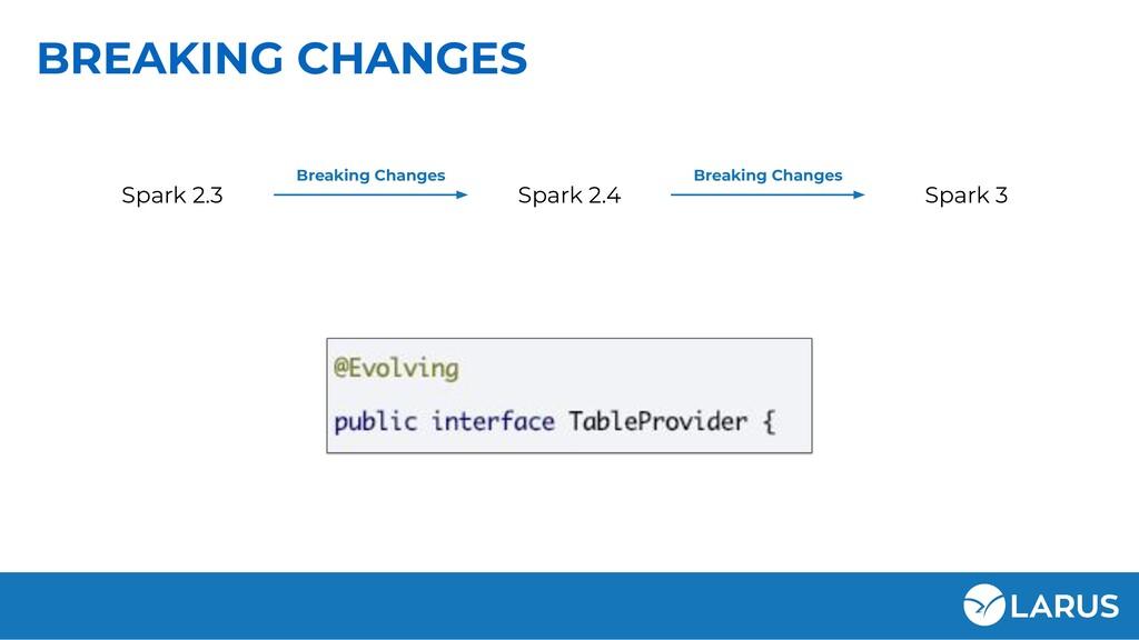 BREAKING CHANGES Spark 2.3 Spark 2.4 Spark 3 Br...