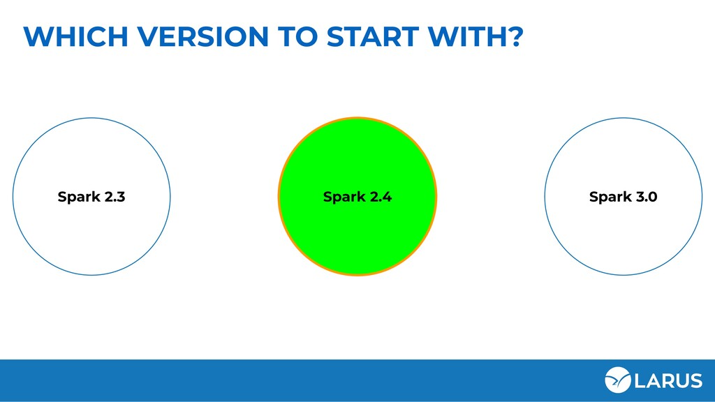 WHICH VERSION TO START WITH? Spark 2.3 Spark 2....