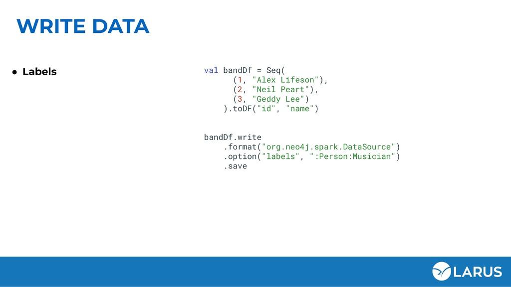 """WRITE DATA ● Labels val bandDf = Seq( (1, """"Alex..."""
