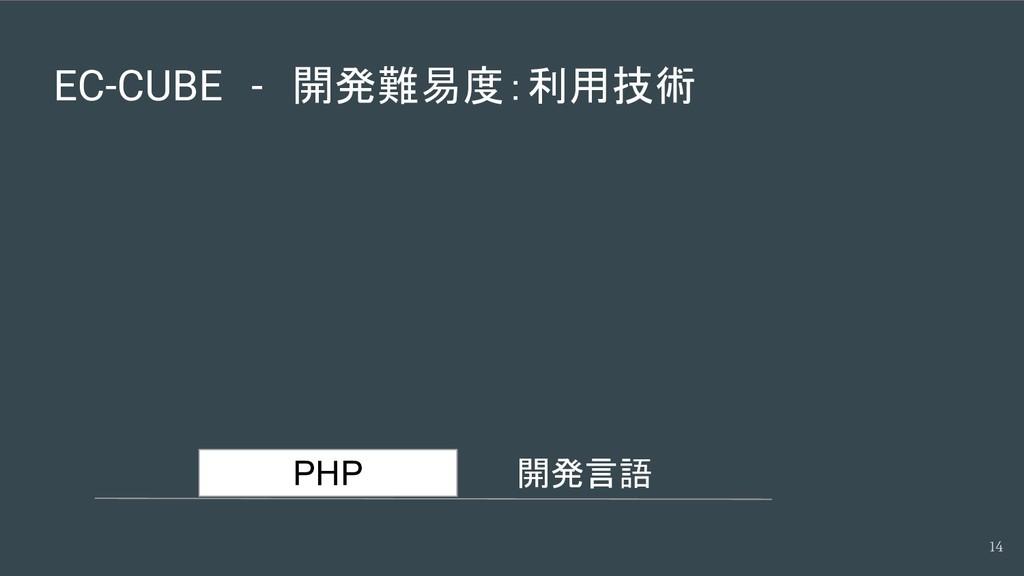EC-CUBE - 開発難易度:利用技術 14 PHP 開発言語