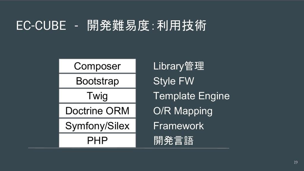 EC-CUBE - 開発難易度:利用技術 19 PHP Symfony/Silex Doctr...