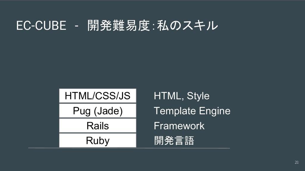 EC-CUBE - 開発難易度:私のスキル 21 Ruby Rails Pug (Jade) ...