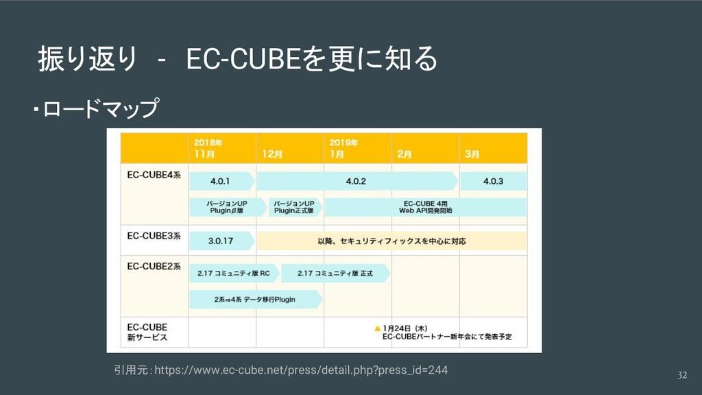 振り返り - EC-CUBEを更に知る ・ロードマップ 32 引用元:https://www....