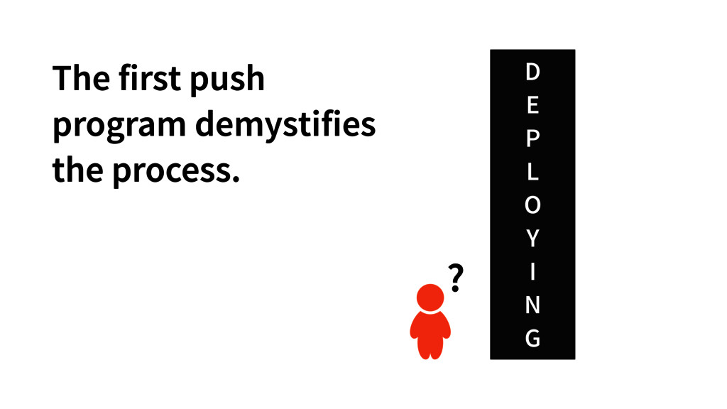 ? D E P L O Y I N G The first push program demy...