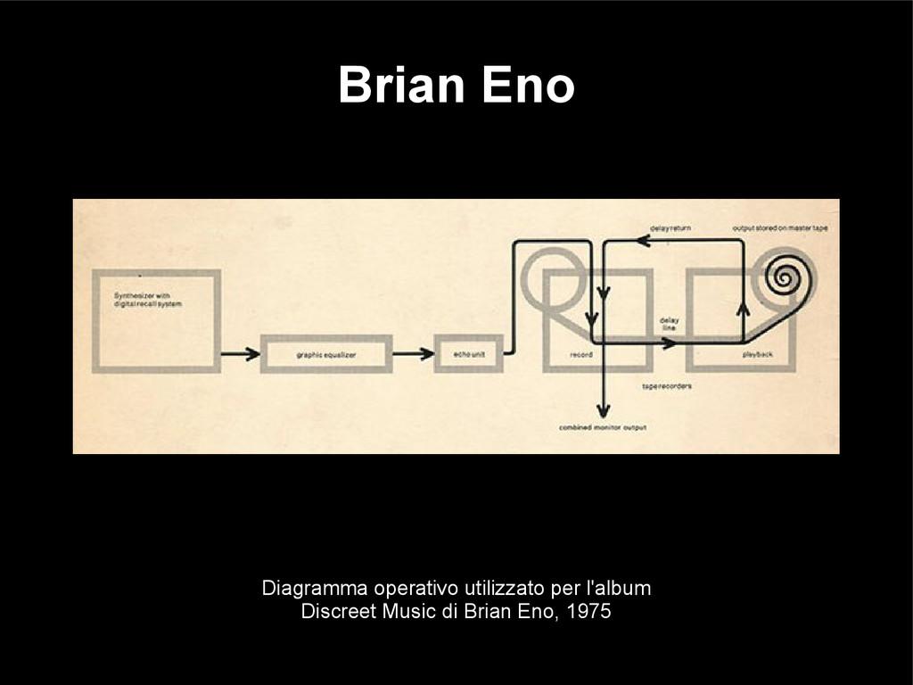 Brian Eno Diagramma operativo utilizzato per l'...