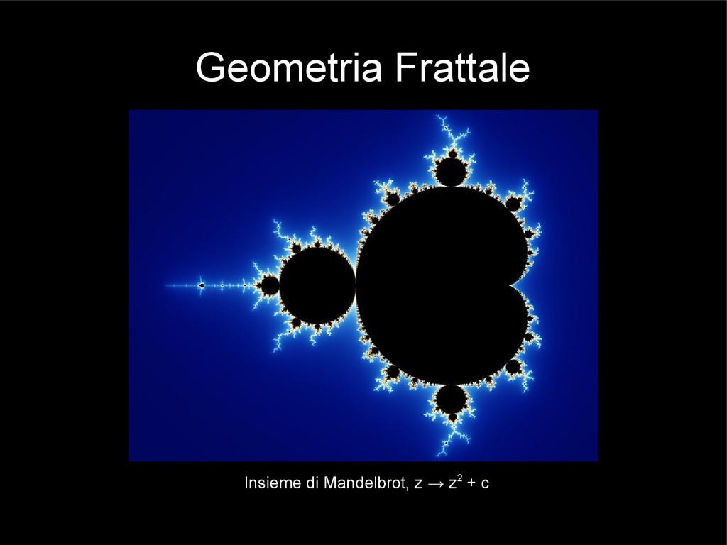 Geometria Frattale Insieme di Mandelbrot, z → z...