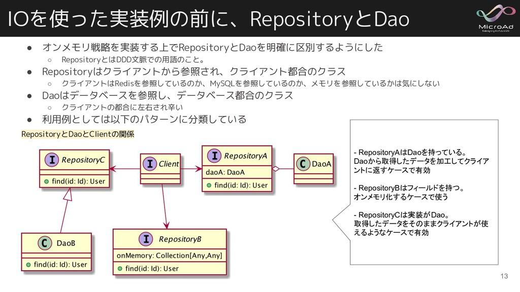 IOを使った実装例の前に、RepositoryとDao ● オンメモリ戦略を実装する上でRep...
