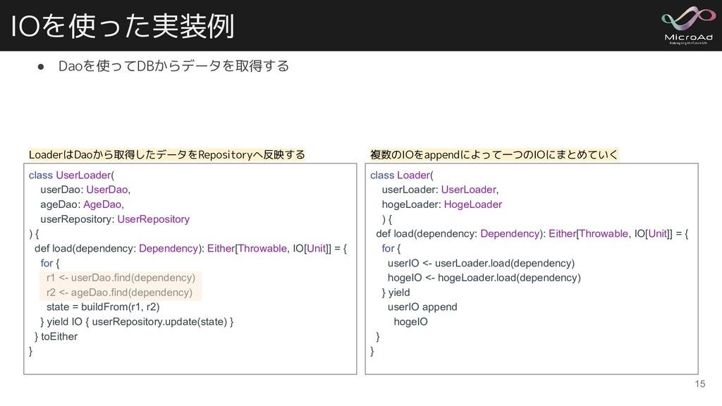 IOを使った実装例 ● Daoを使ってDBからデータを取得する 15 class UserLo...