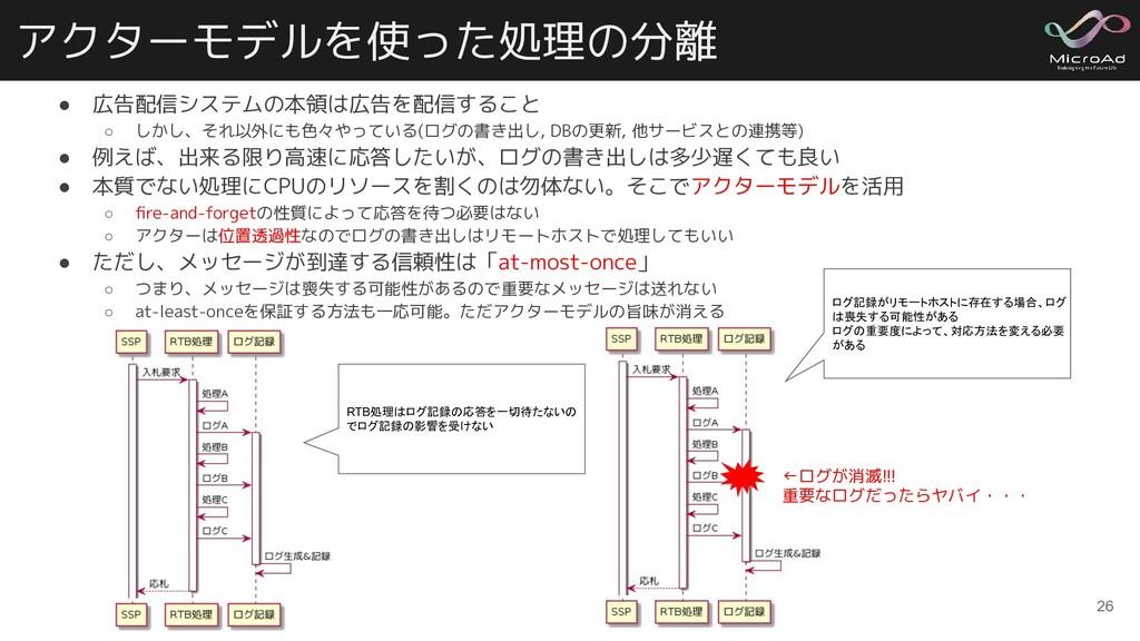 アクターモデルを使った処理の分離 ● 広告配信システムの本領は広告を配信すること ○ しかし、...