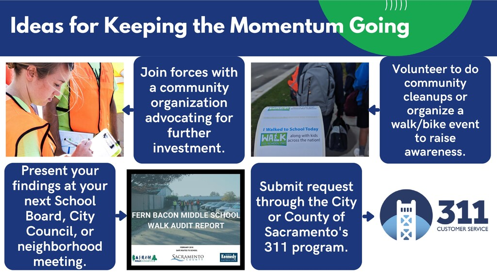 Ideas to Keep the Momentum Going Ideas for Keep...