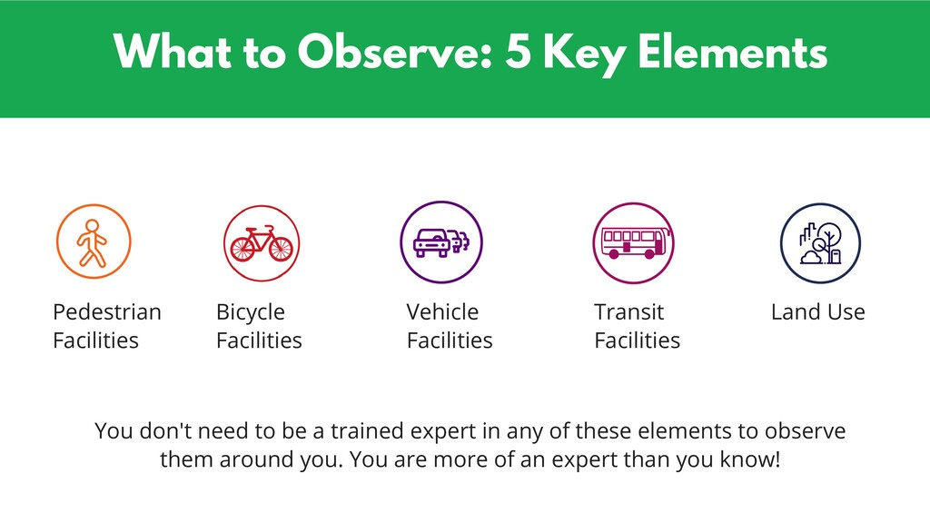 What to Observe: 5 Key Elements Pedestrian Faci...