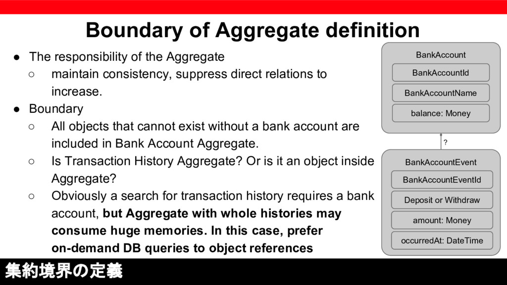 Boundary of Aggregate definition ● The responsi...