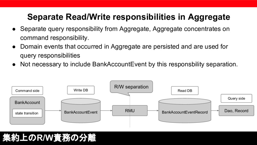 Separate Read/Write responsibilities in Aggrega...