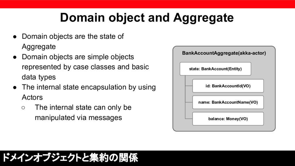 Domain object and Aggregate ● Domain objects ar...
