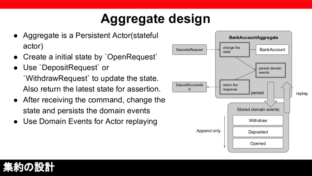 Stored domain events Aggregate design ● Aggrega...