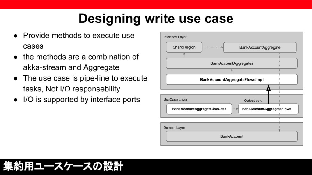 Designing write use case ● Provide methods to e...