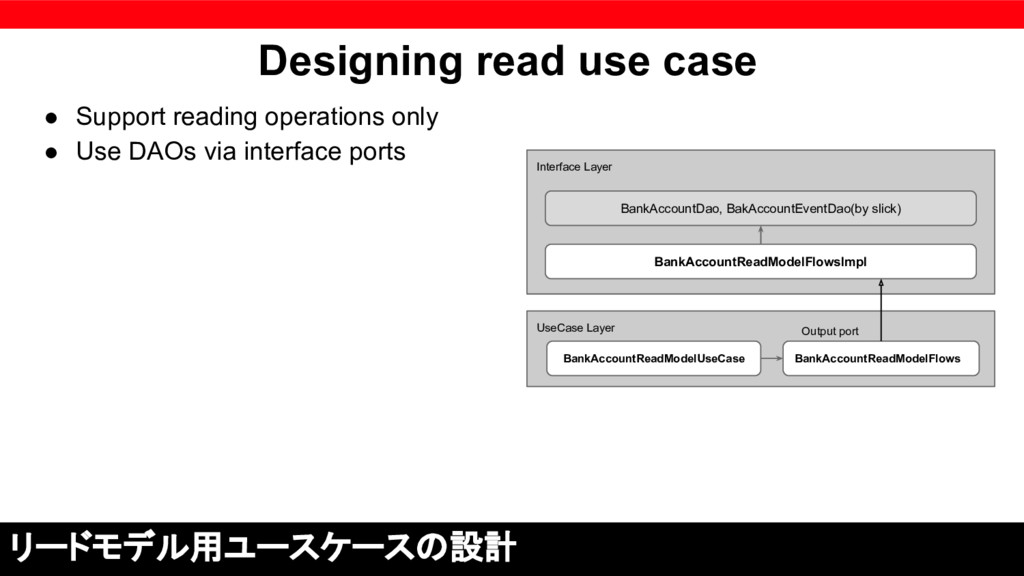 Designing read use case ● Support reading opera...