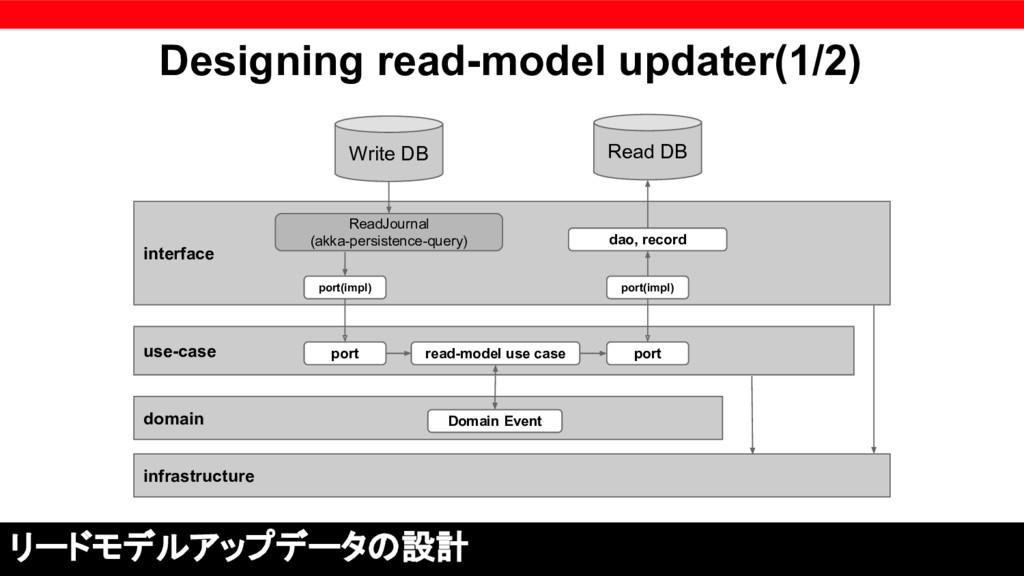 リードモデルアップデータの設計 interface use-case infrastructu...