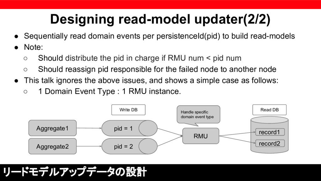 Designing read-model updater(2/2) ● Sequentiall...