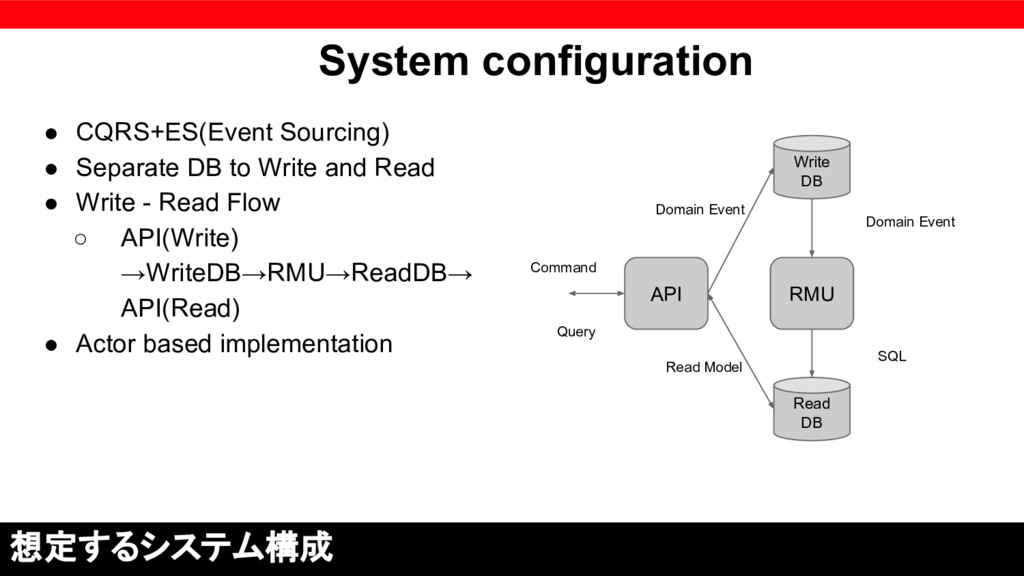 System configuration ● CQRS+ES(Event Sourcing) ...
