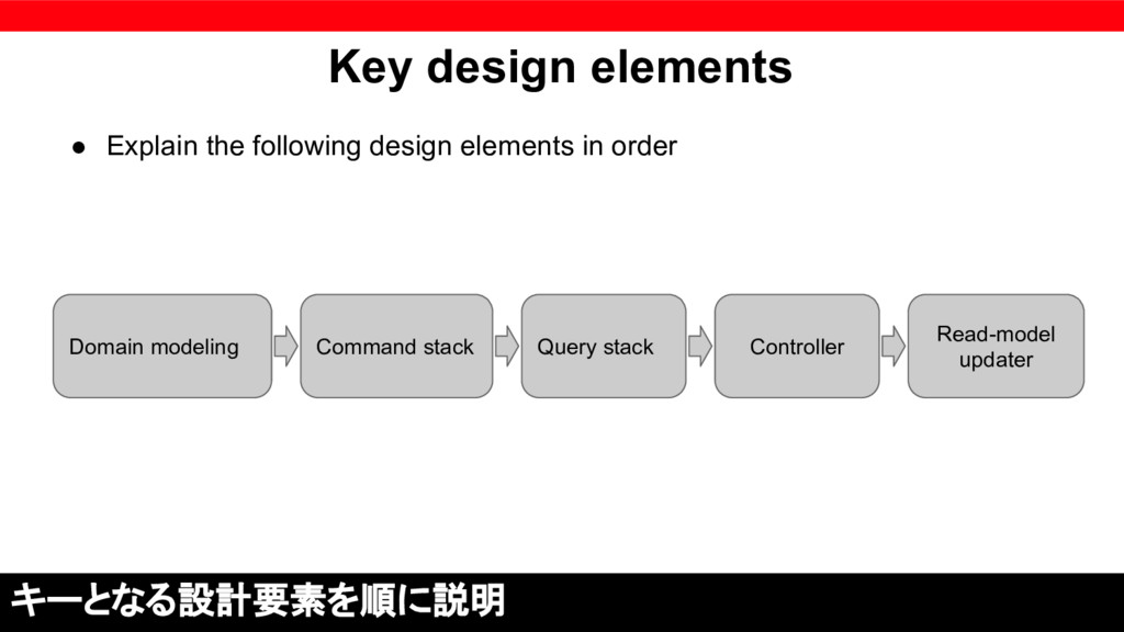 Key design elements ● Explain the following des...