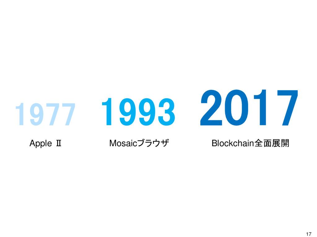 1977 1993 2017 17 Apple Ⅱ Mosaicブラウザ Blockchain...
