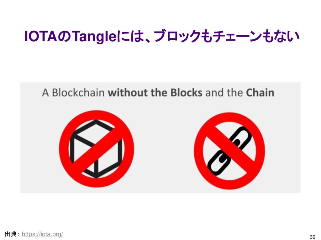 30 出典: https://iota.org/ IOTAのTangleには、ブロックもチェー...