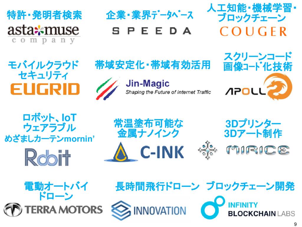 9 特許・発明者検索 帯域安定化・帯域有効活用 企業・業界データベース モバイルクラウド ...