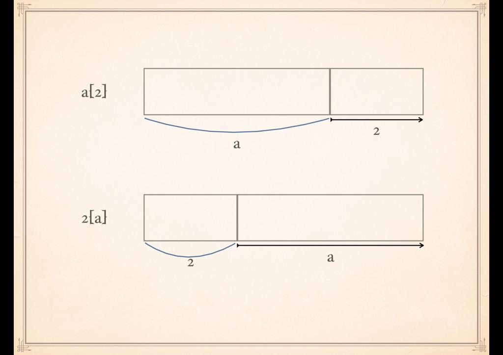 a 2 a[2] a 2 2[a]