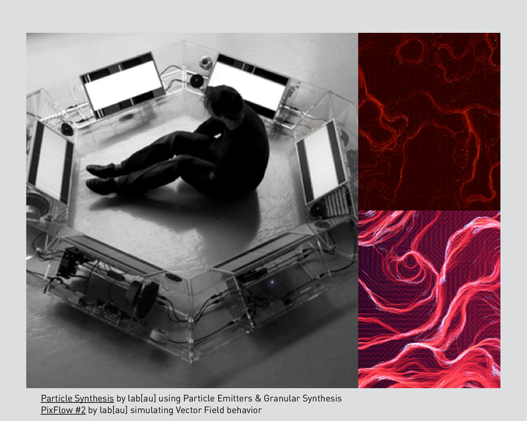 Particle Synthesis by lab[au] using Particle Em...