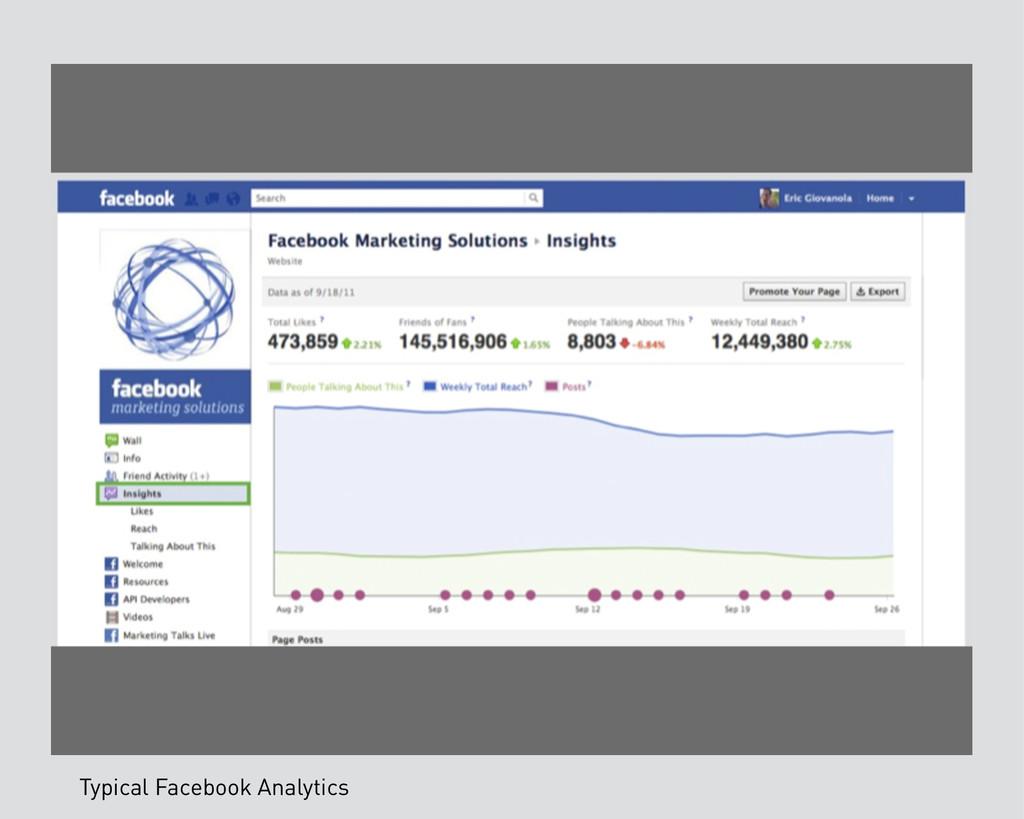 Typical Facebook Analytics