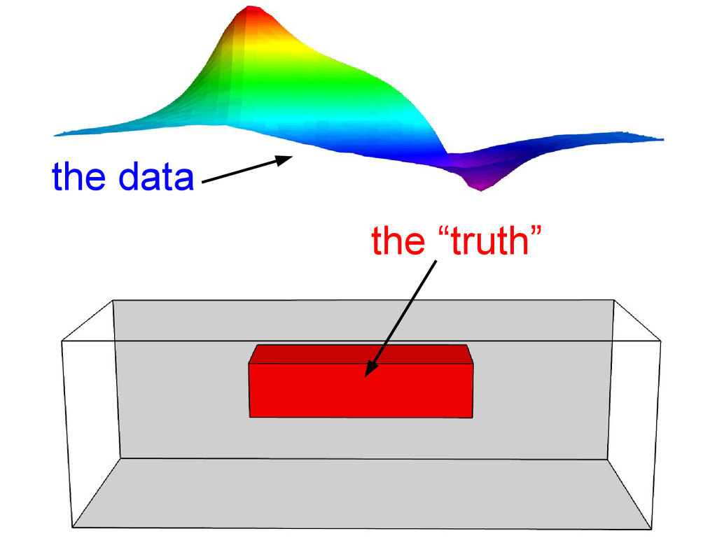 """the data the """"truth"""""""