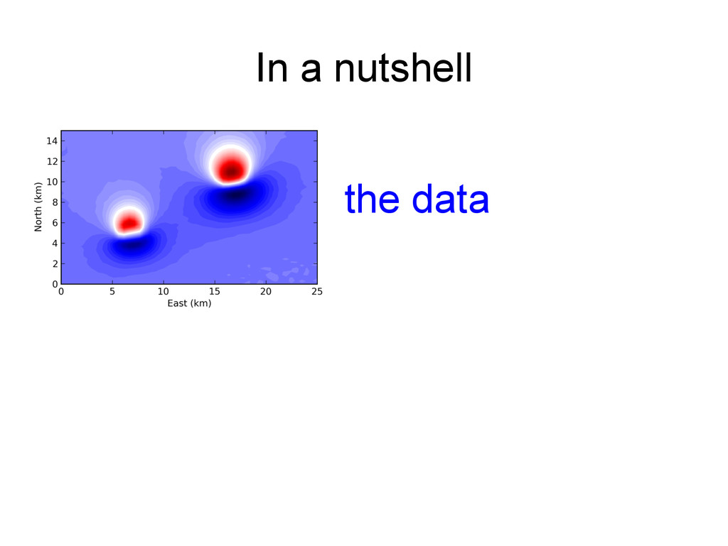 In a nutshell the data
