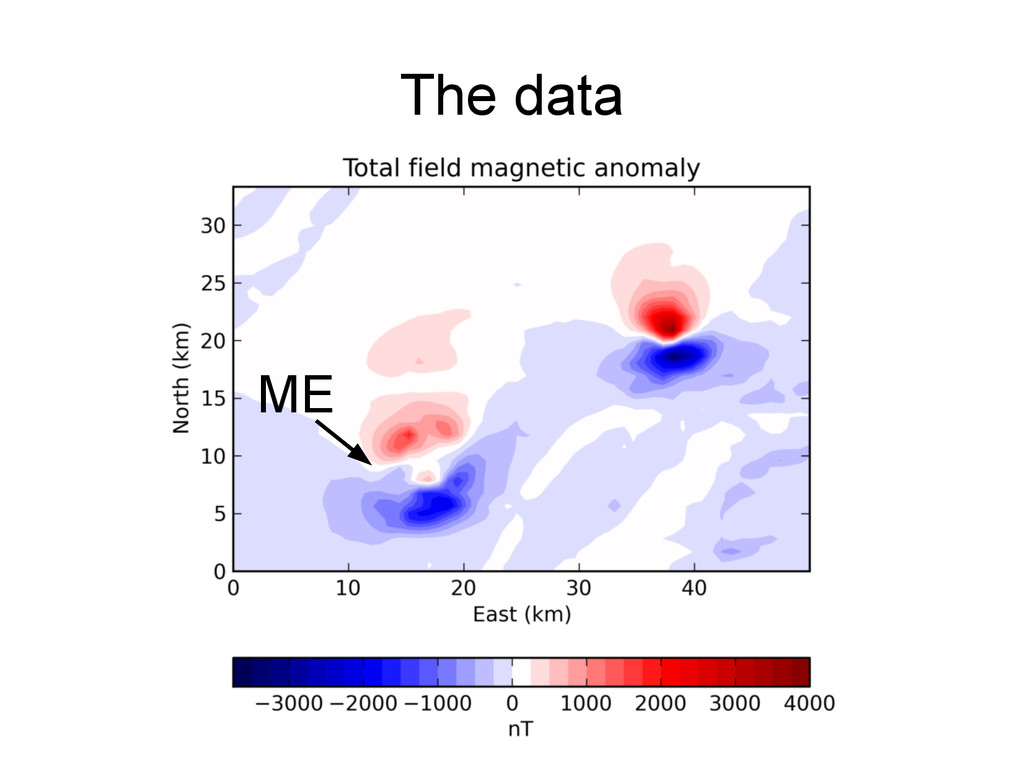 The data ME