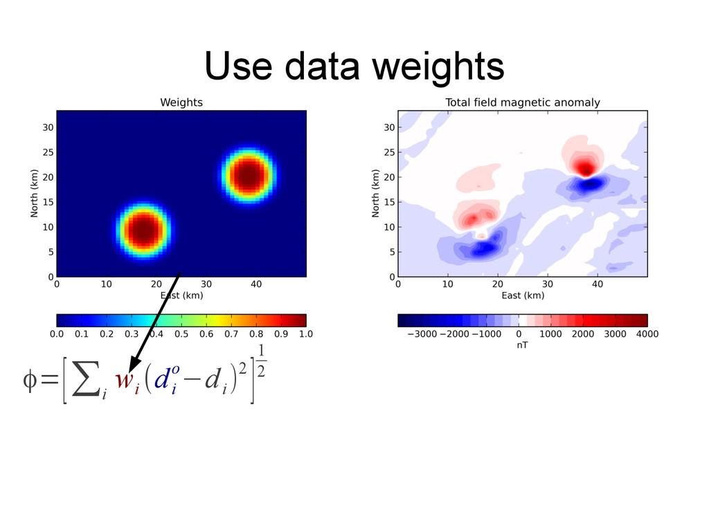 Use data weights φ=[∑ i w i (d i o−d i )2]1 2