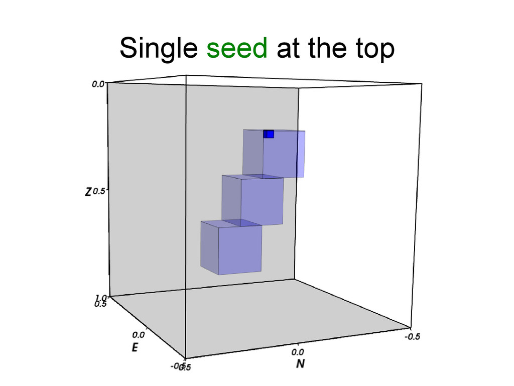 Single seed at the top